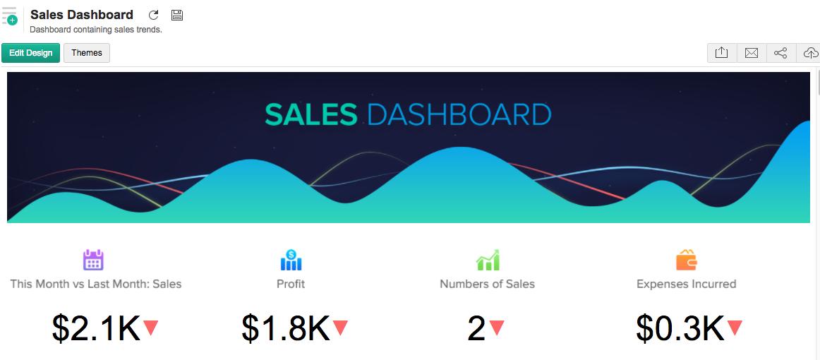 Creating a Dashboard l Zoho Reports Help