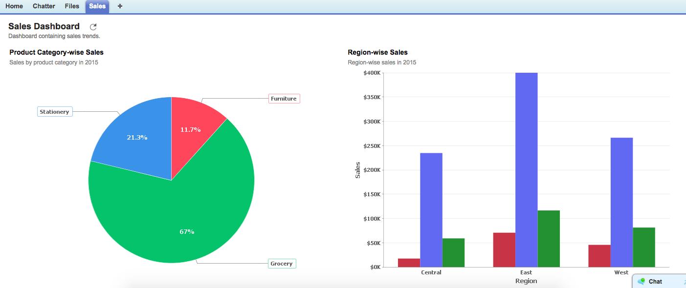 Salesforce CRM l Zoho Analytics Help
