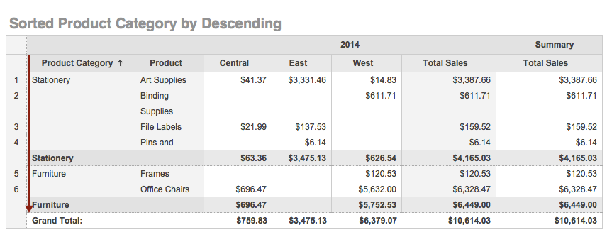 how to add values in pivot table