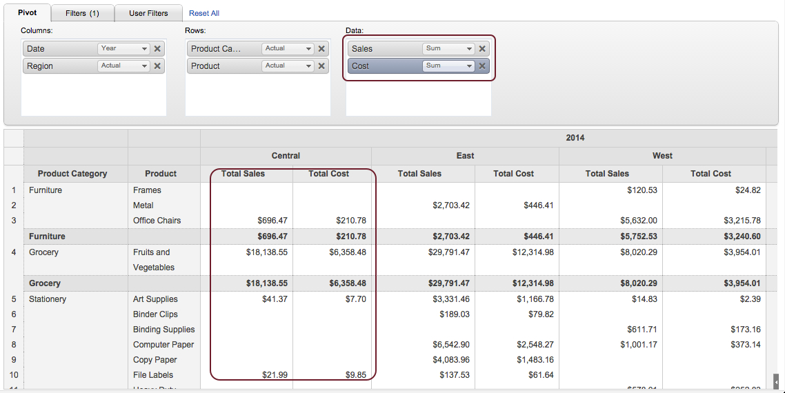Creating Pivot Table l Zoho Analytics Helop