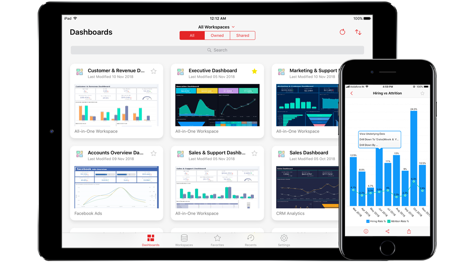 Interactive Mobile Business Intelligence Dashboards - Zoho Analytics