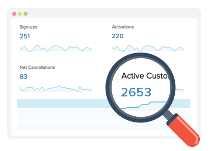 Subscription Metrics - Monthly Recurring Revenue - Zoho Subscriptions