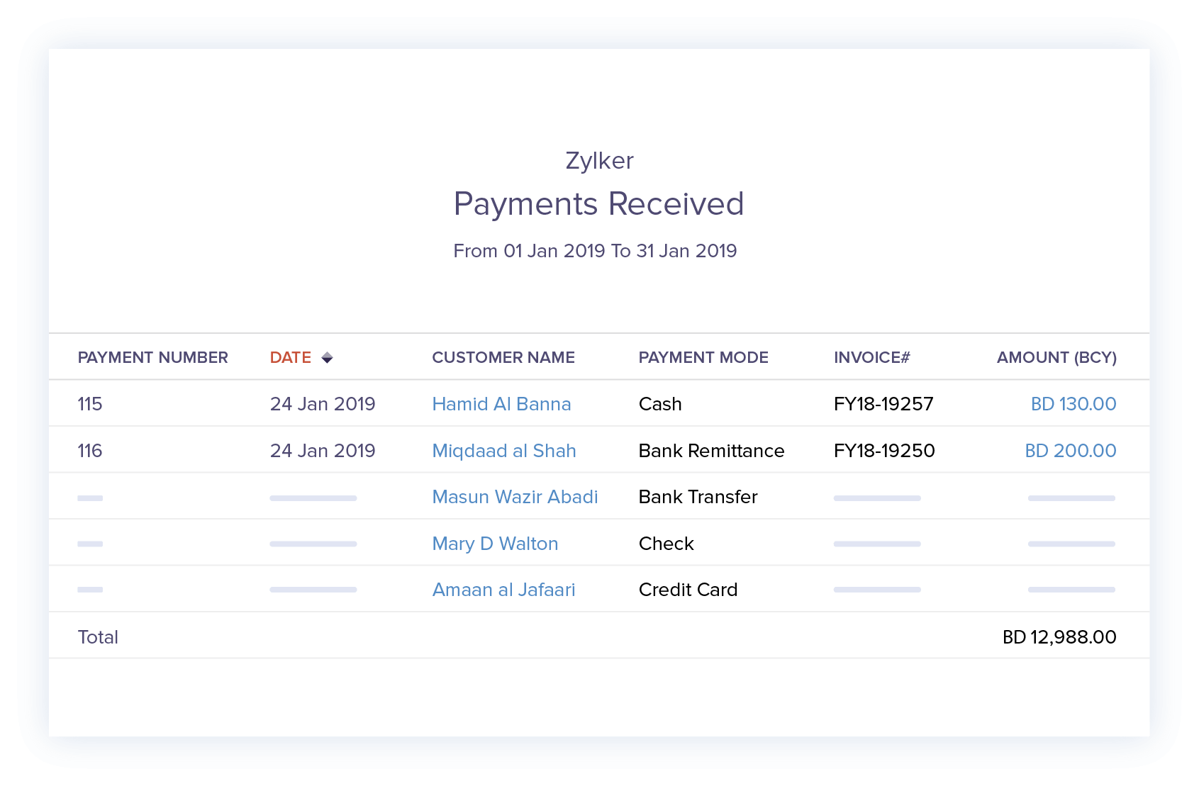 Detailed Payments Report - Accept Credit Card Payments Online   Zoho Books