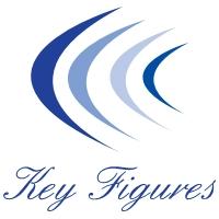 Key Figures & Co