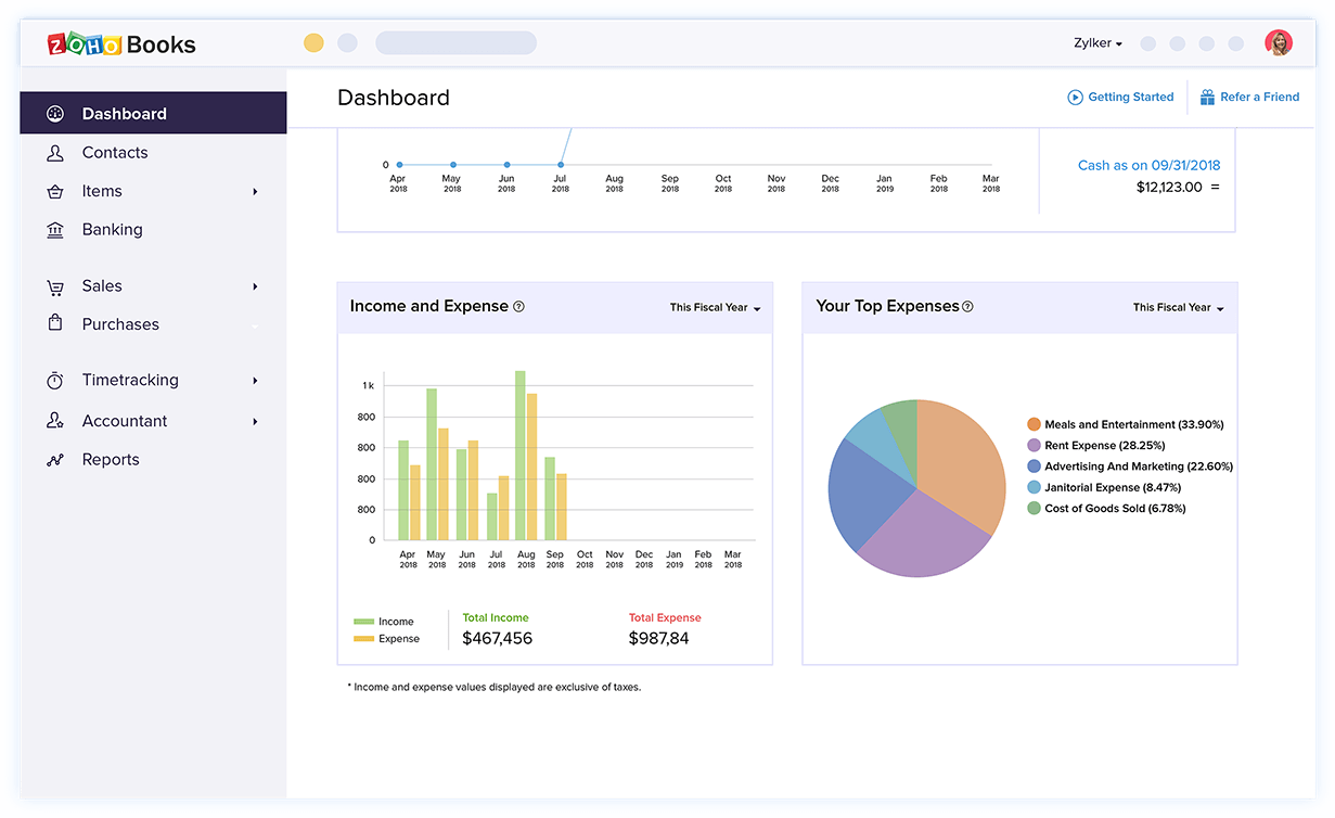 Quick Look from Dashboard - Financial Reporting | Zoho Books