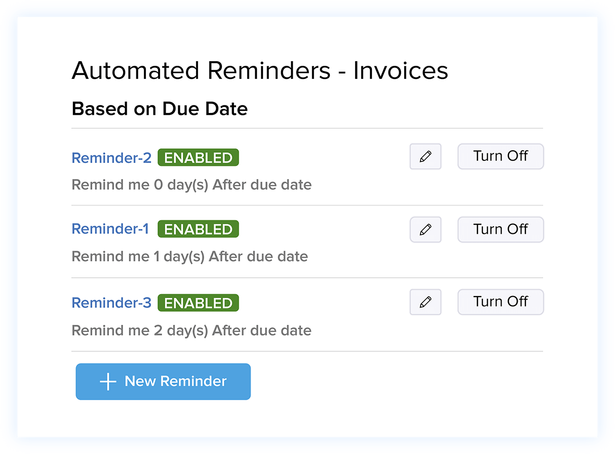 Payment Reminders - Invoice Management | Zoho Books