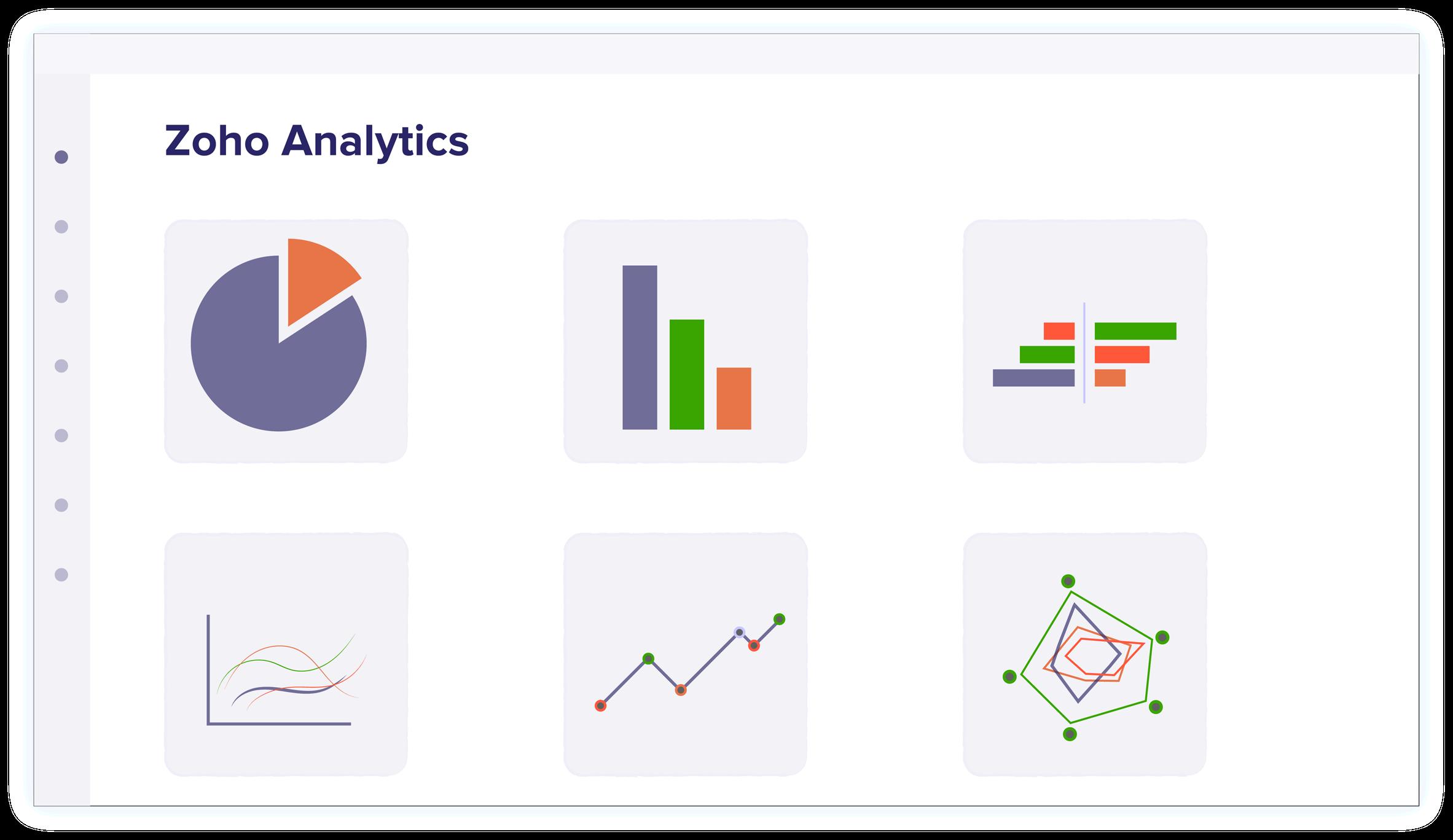 Zoho Analytics Integration - Financial Reporting | Zoho Books