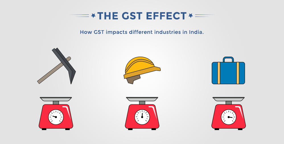 The GST effect