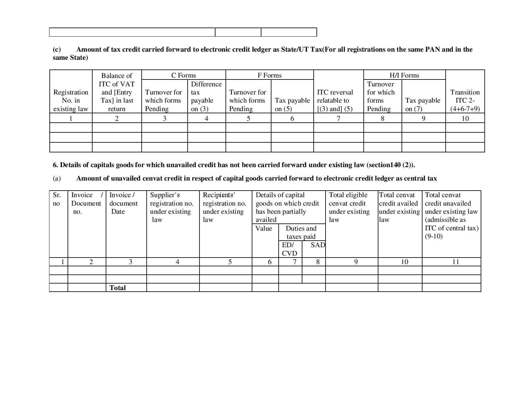 GST   Transition to GST   Zoho Finance