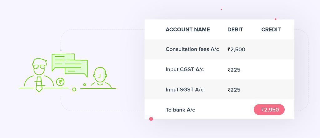 GST Compliant Invoice