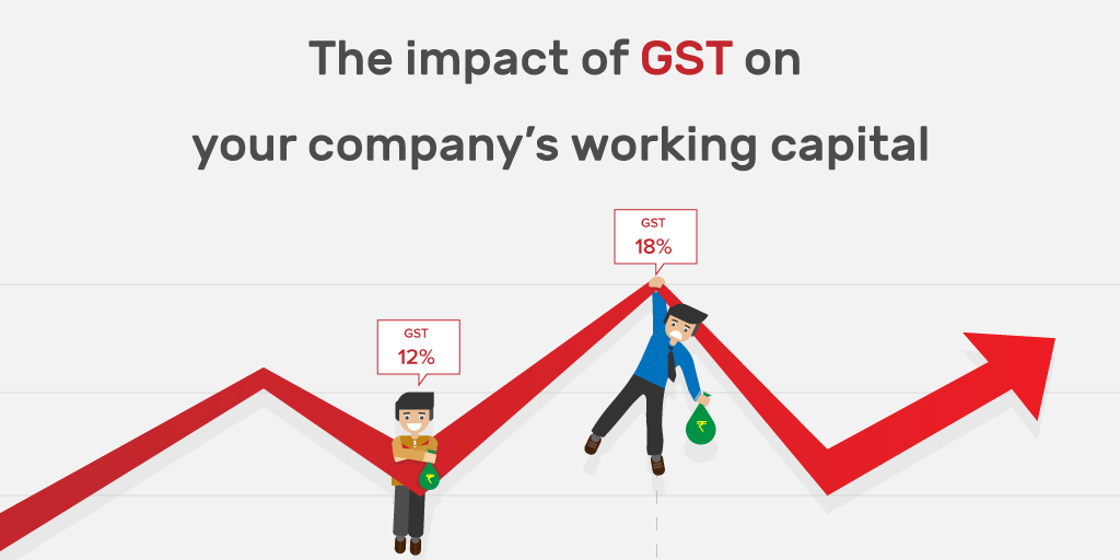 Impact Of Gst On Your Companys Working Capital Zoho Books