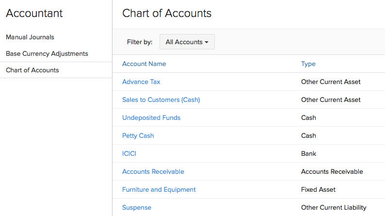 Chart of Accounts | Help | Zoho Books