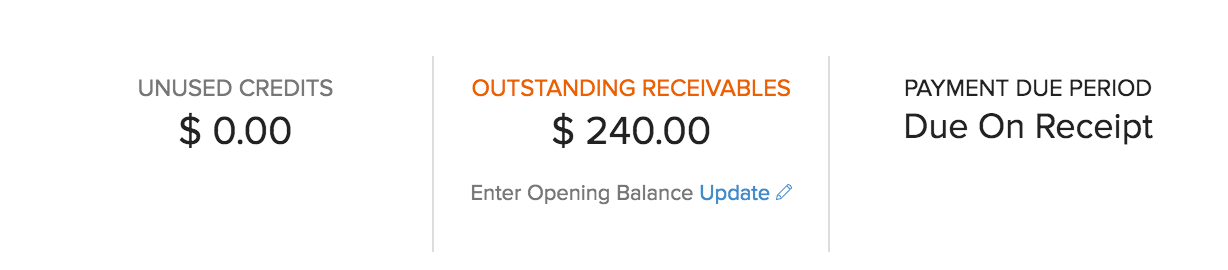 Existing customers opening balance