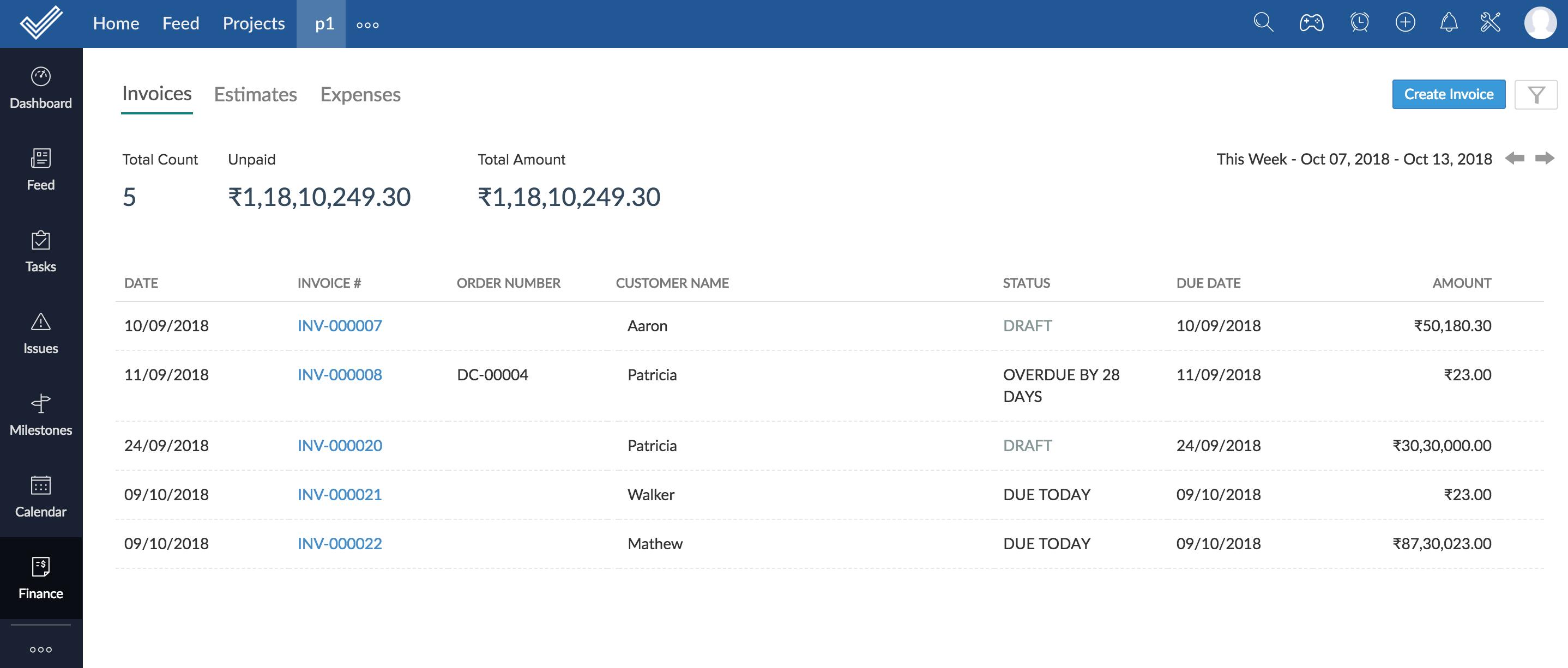 Zoho Projects Finance Tab