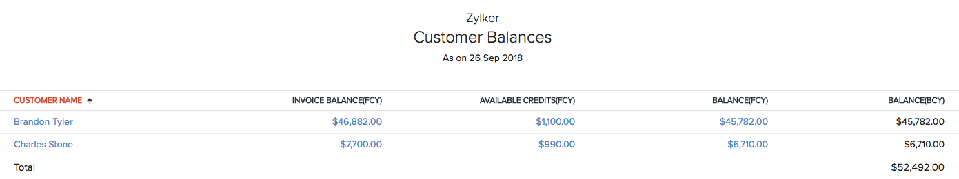 Customer Balances