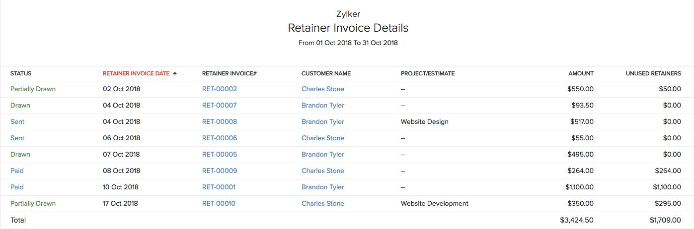 Retainer Invoice Details
