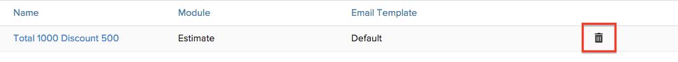 Delete email alert
