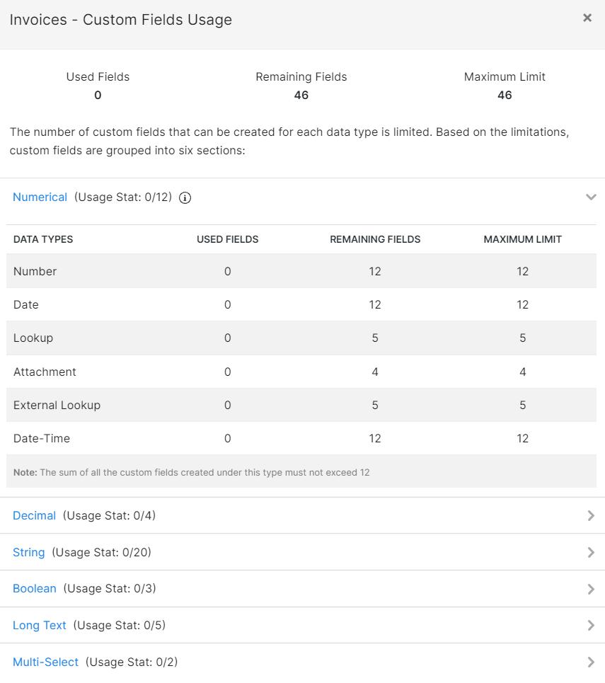 Custom Fields Usage Stat