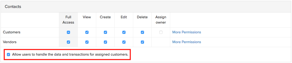 users & roles | user guide | zoho books, Invoice examples