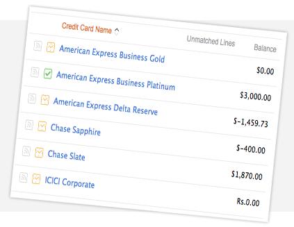 Balance Transfer Credit Card Offers