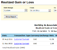 Realized and unrealized forex gain loss