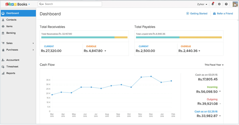 Zoho Books accounting software dashboard