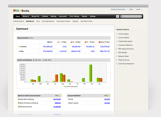 Zoho Books dashboard