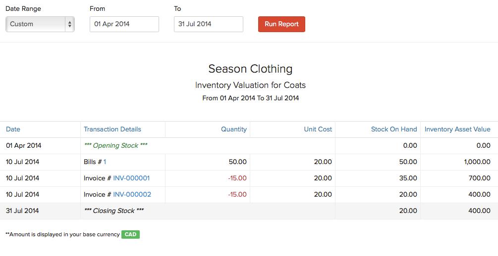 Inventory Valuation Summary