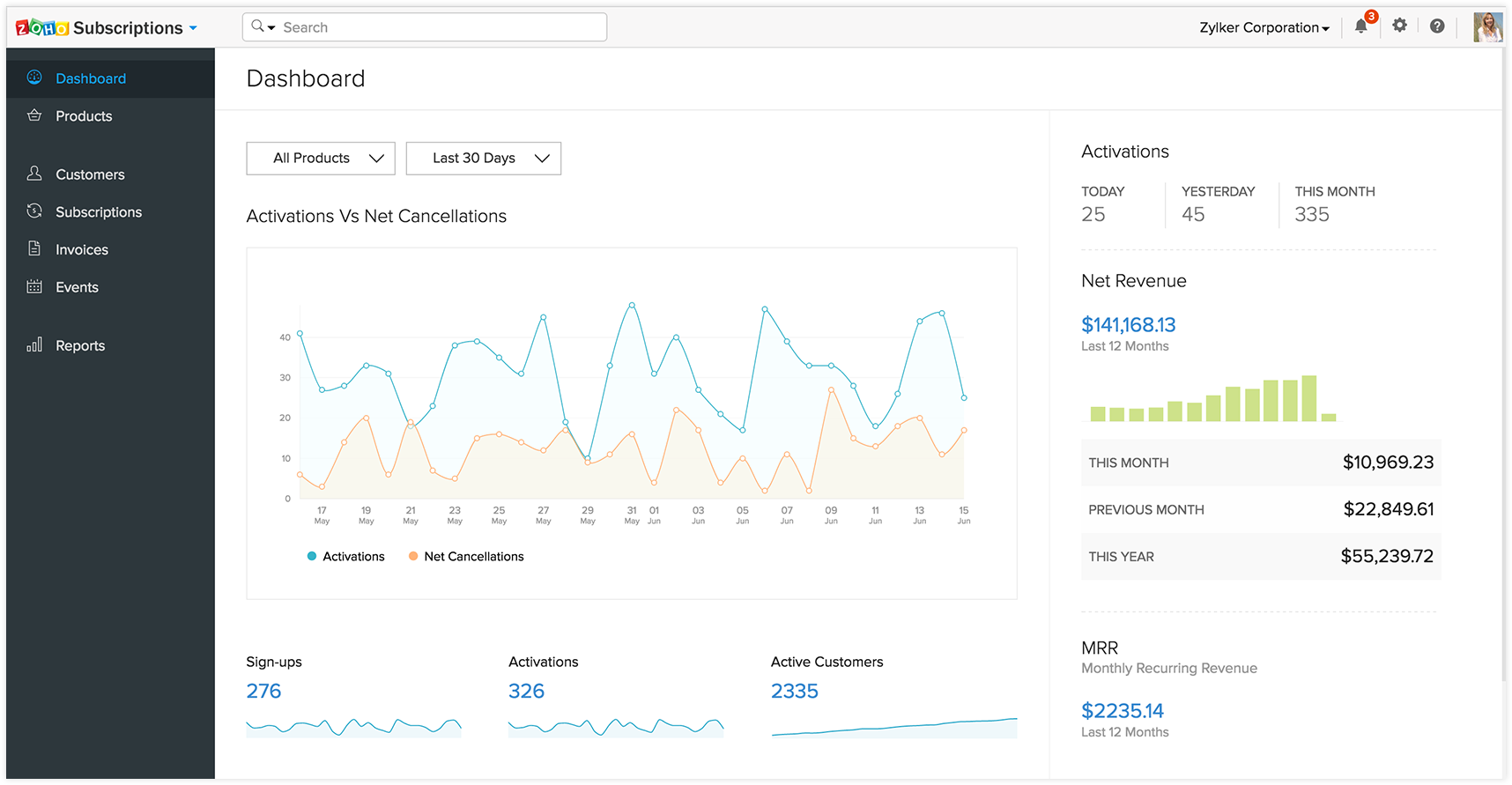 Subscription billing, Recurring Payments software - Zoho Subscriptions