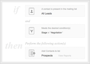 Lead Nurture with Email Workflows