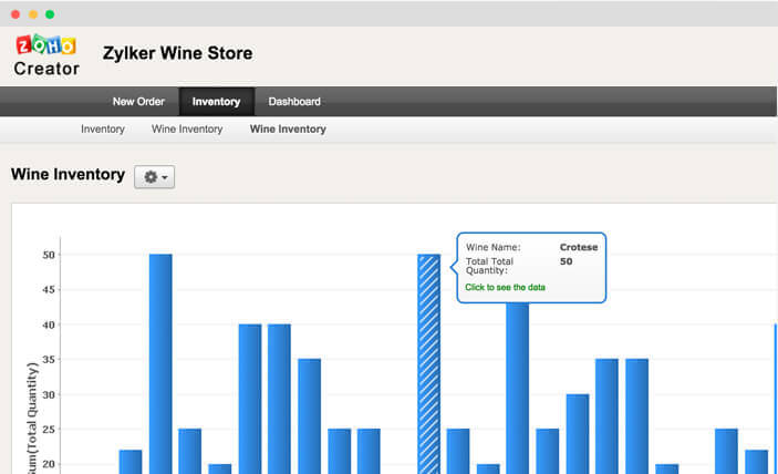 Automate your daily winery processes