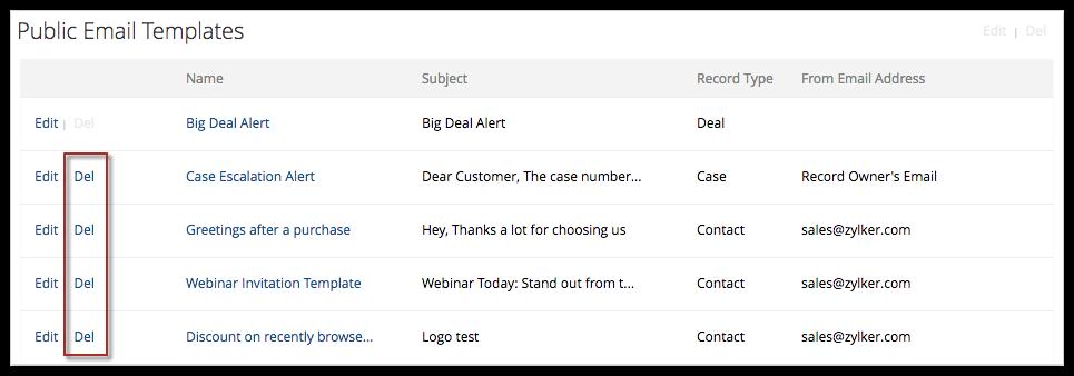 Writing service level agreement zoho desktop
