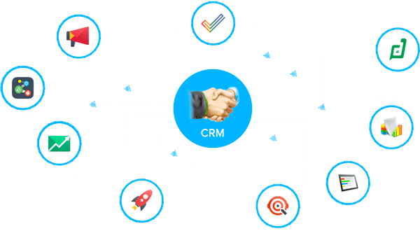 Extend Zoho CRM for Marketing and Support