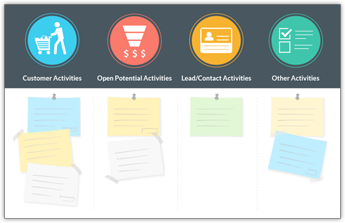 CRM View for Activities