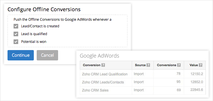 Zoho CRM for Google AdWords Conversions Data