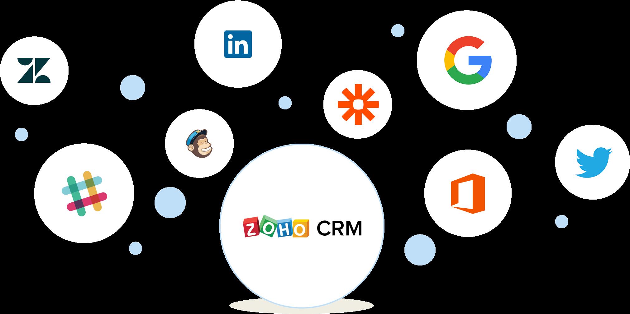 CRM Integration Mobile