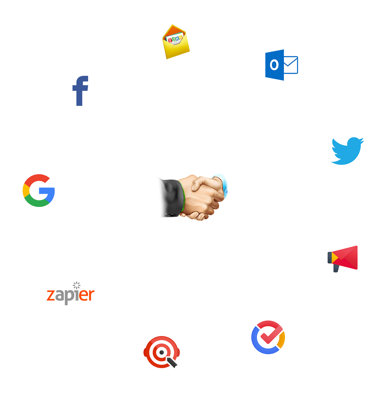 Popular CRM Integration