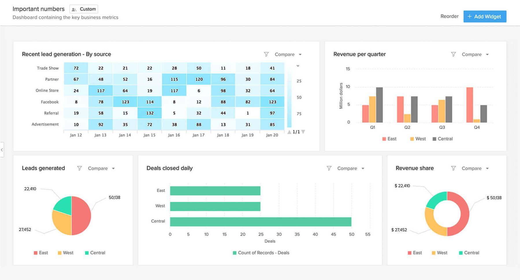 CRM Analytics Tool - Zoho CRM