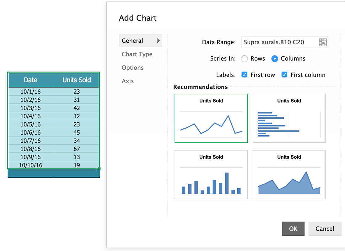Zoho Sheet – neue Funktionen