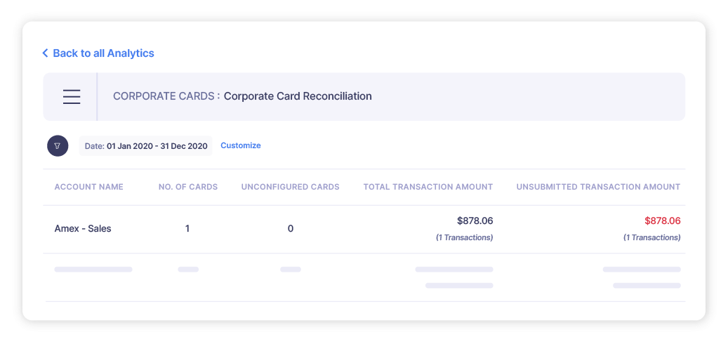Screenshot of corporate card reconciliation report