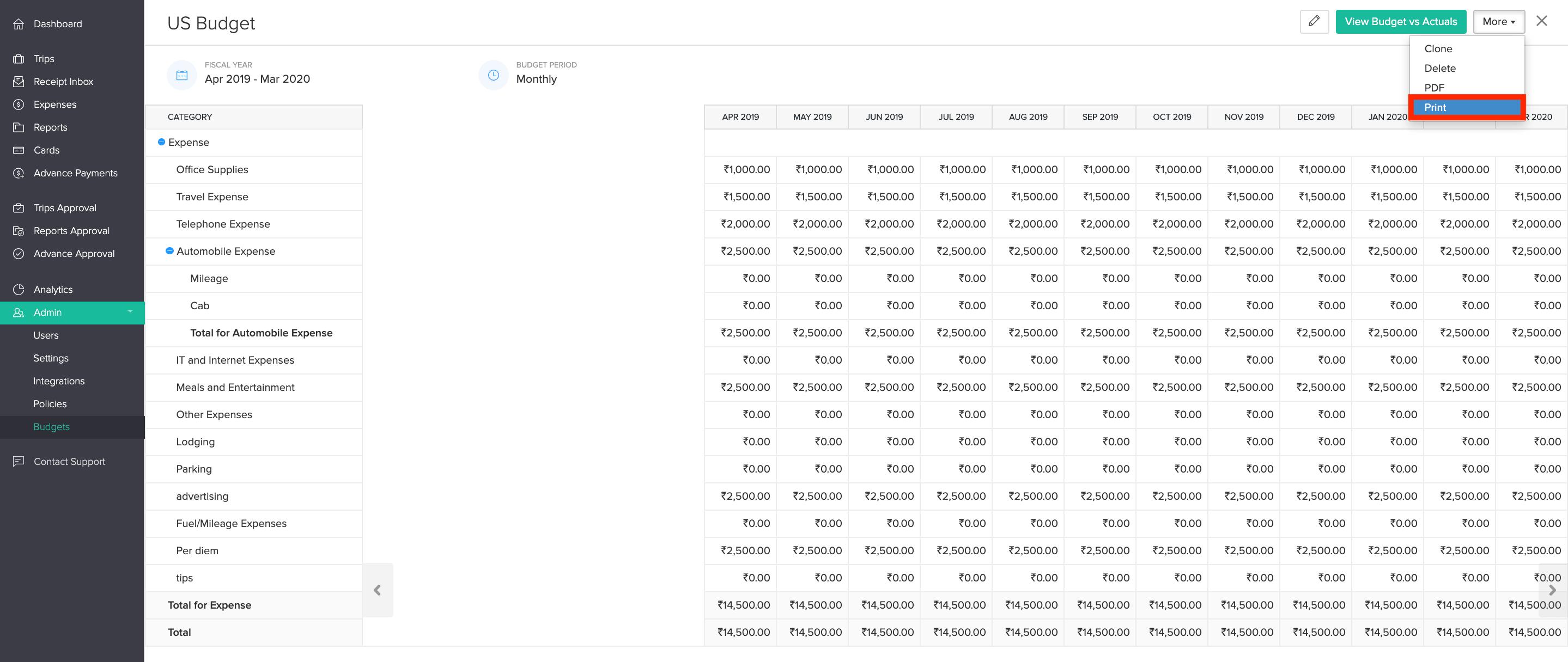 Print Budgetvs Actuals Report