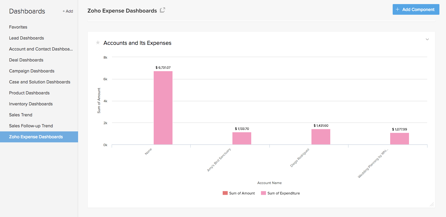 Select expense modules in CRM
