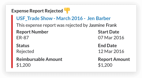 Rejected notification in Slack