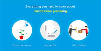 Succession Planning - Zoho Books