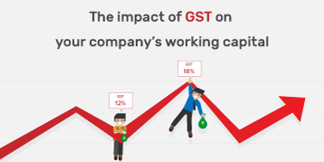 Impact of GST on working capital - Zoho Books