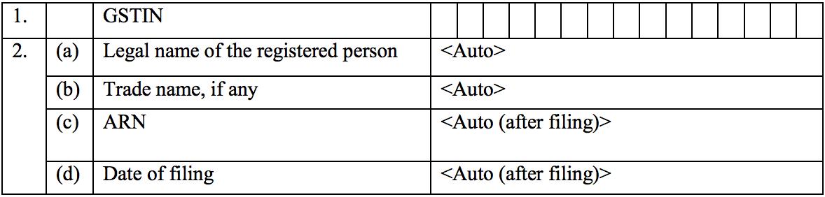 General Details of Sahaj return form GST ANX-1