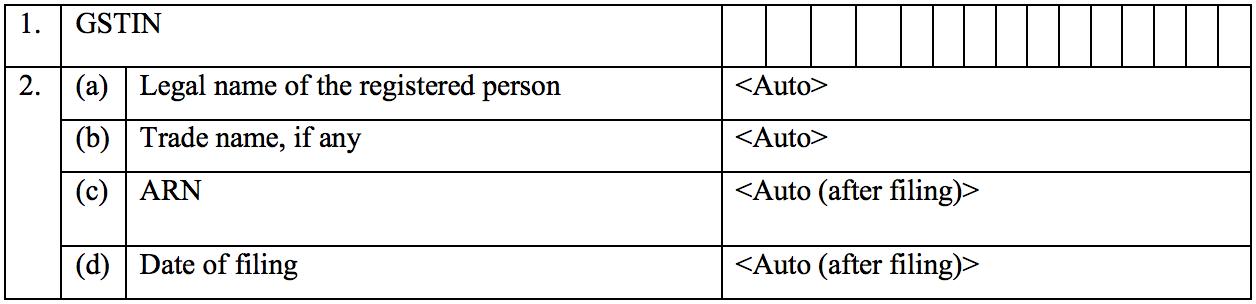 General Details of Sahaj return form GST ANX-2