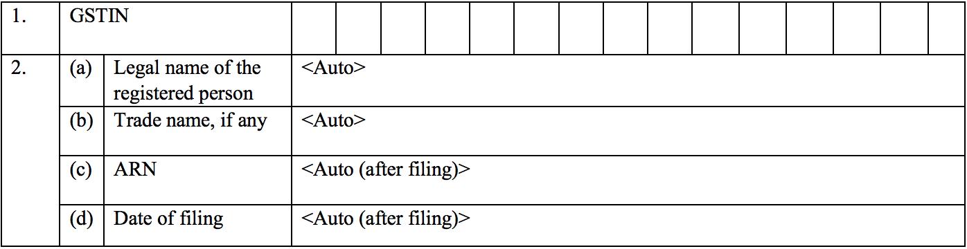 General details of Sahaj return form GST RET-2