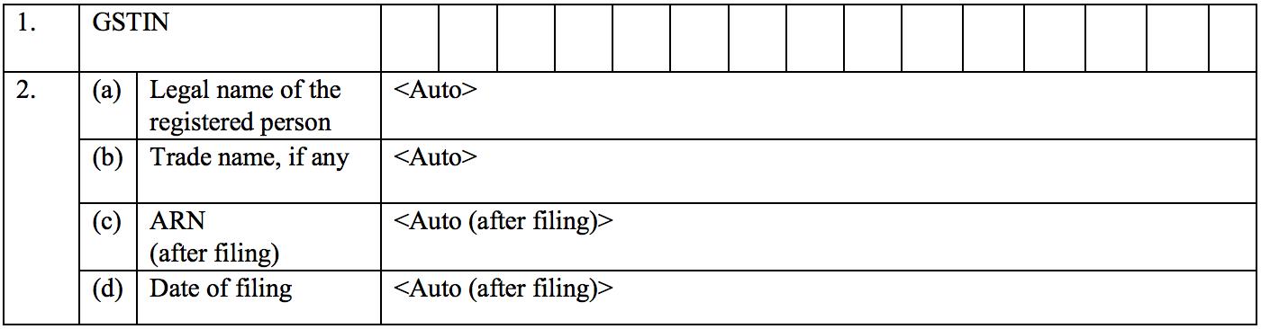 General details in Sahaj return form GST RET-2A