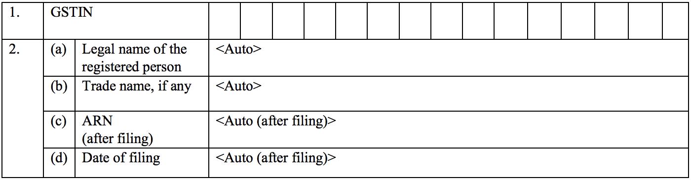 General details in form GST RET-3A